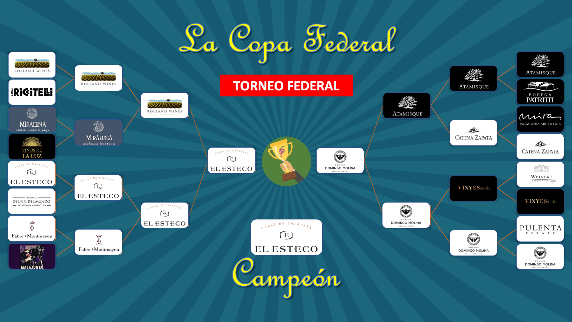 Fixture Torneo Federal Large